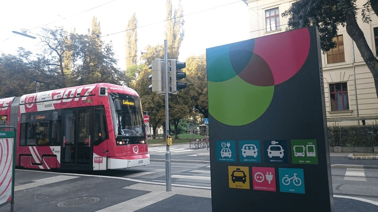 New Learning about Shared Mobility in Europe - Shared-Use
